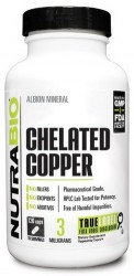 chelated copper and testosterone levels